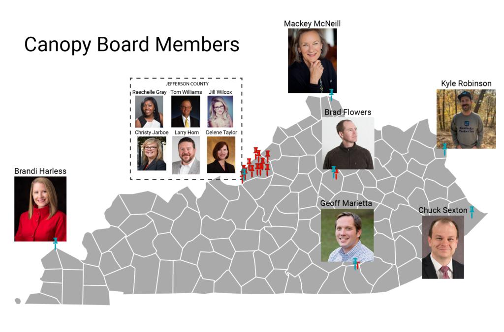 canopy board members